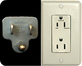 North American Plug and Socket